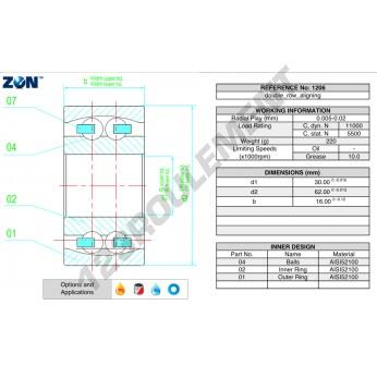 1206-ZEN - 30x62x16 mm