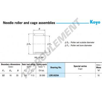12R1620A-KOYO - 12x16x20 mm