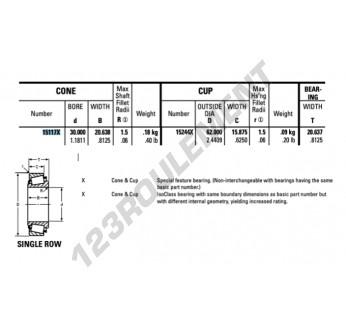 15117X-15244X-TIMKEN - 30x62x20.64 mm
