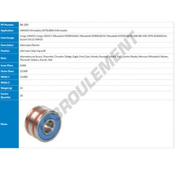 B8-23D-PFI - 8x23x14 mm