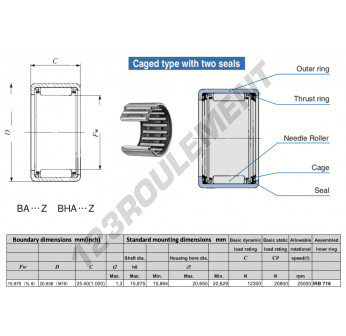 BA1016-Z-IKO - 15.88x20.64x25.4 mm