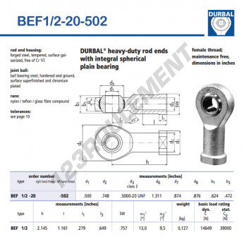 BEF1-2-20-502-DURBAL