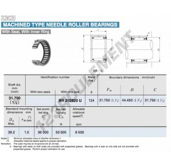 BR202820-U-IKO - 31.75x44.45x31.75 mm