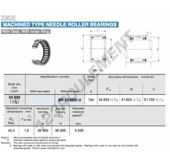 BR223020-U-IKO - 34.93x47.63x31.75 mm