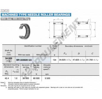 BR223020-UU-IKO - 34.93x47.63x31.75 mm