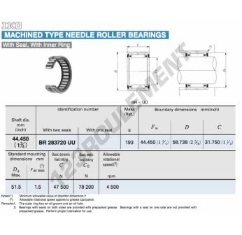BR283720-UU-IKO - 44.45x58.74x31.75 mm
