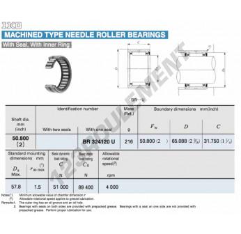 BR324120-U-IKO - 50.8x65.09x31.75 mm
