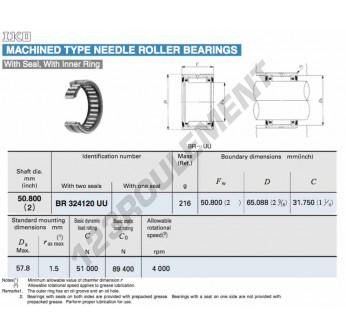 BR324120-UU-IKO - 50.8x65.09x31.75 mm