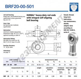 BRF20-00-501-DURBAL