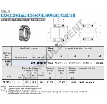 BRI102216-U-IKO - 15.88x34.93x25.4 mm