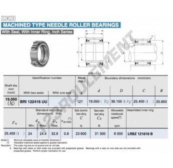BRI122416-UU-IKO - 19.05x38.1x25.4 mm