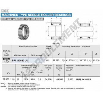 BRI142620-UU-IKO - 22.23x41.28x31.75 mm