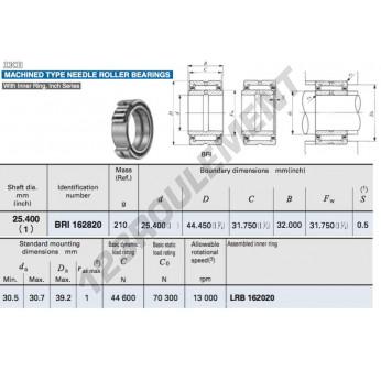 BRI162820-IKO - 25.4x44.45x32 mm