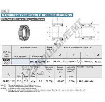BRI183020-U-IKO - 28.58x47.63x31.75 mm