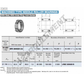 BRI284828-UU-IKO - 44.45x76.2x44.45 mm
