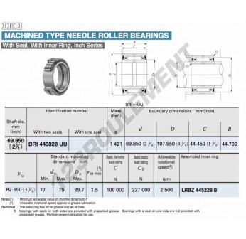 BRI446828-UU-IKO - 69.85x107.95x44.45 mm