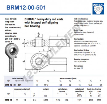 BRM12-00-501-DURBAL