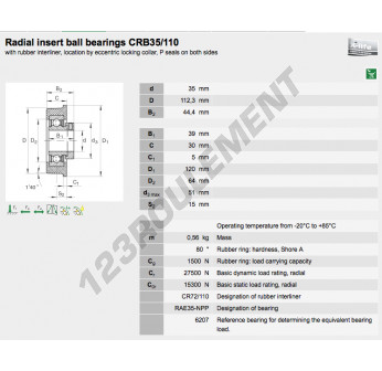 CRB35-110-INA