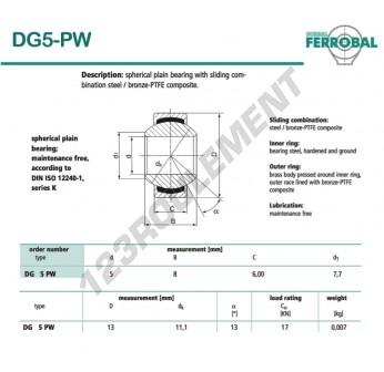 G5-PW-DURBAL