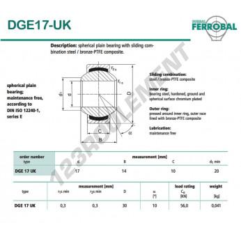 DGE17-UK-DURBAL